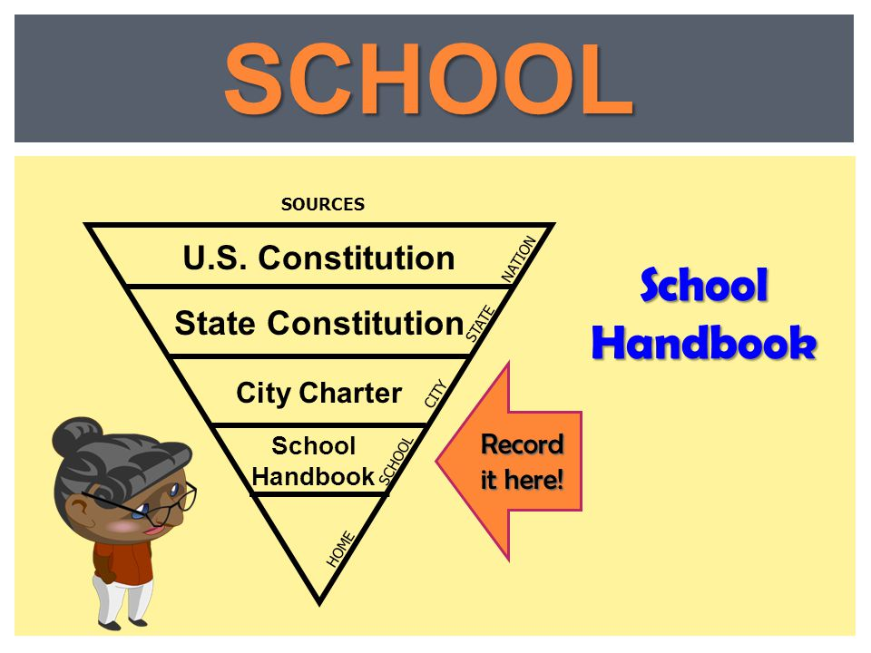 SOURCES Record it here! U.S. Constitution State Constitution City Charter School Handbook SCHOOL STATE CITY HOME SCHOOL NATION