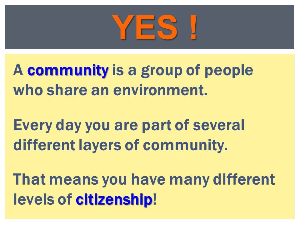 CITIZENSHIP PYRAMID SIDE 1: Levels of Citizenship