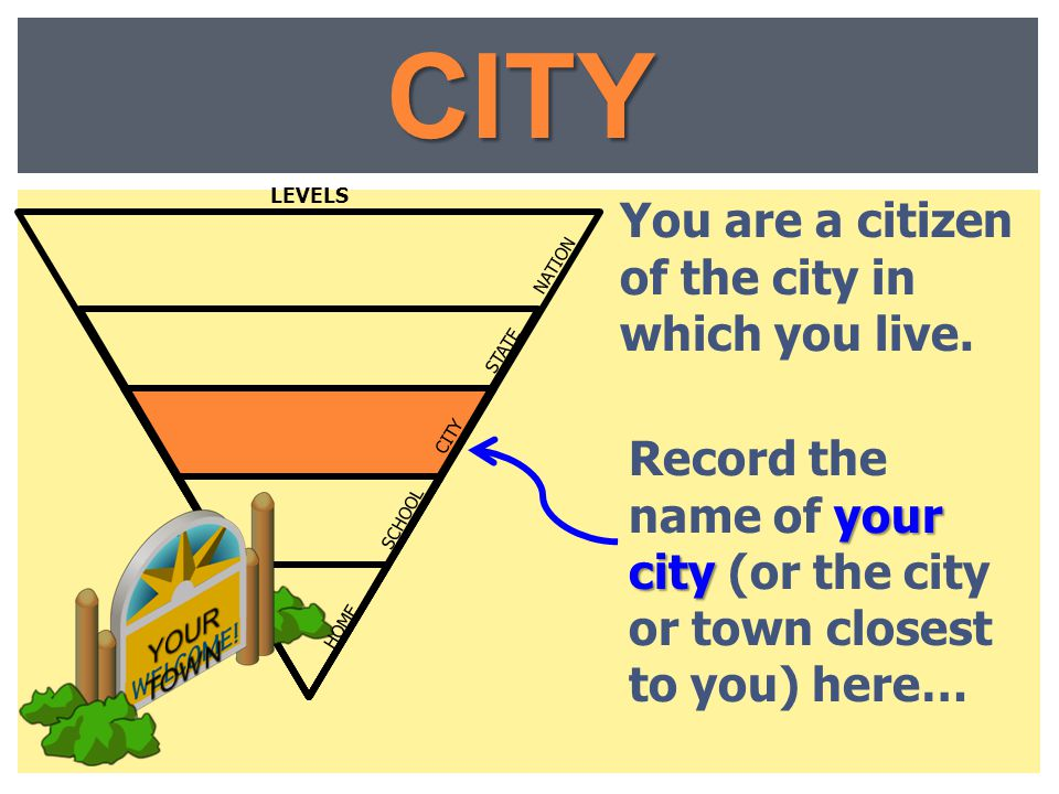 You are a citizen of the city in which you live. your city Record the name of your city (or the city or town closest to you) here… CITY LEVELS STATE C