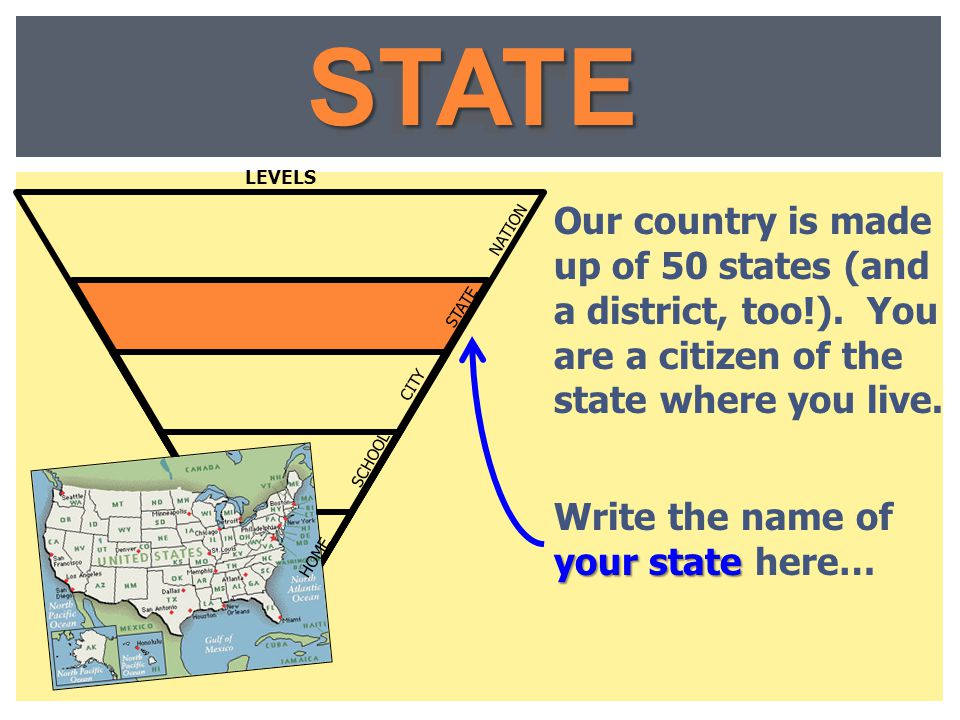 STATE Our country is made up of 50 states (and a district, too!). You are a citizen of the state where you live. your state Write the name of your sta