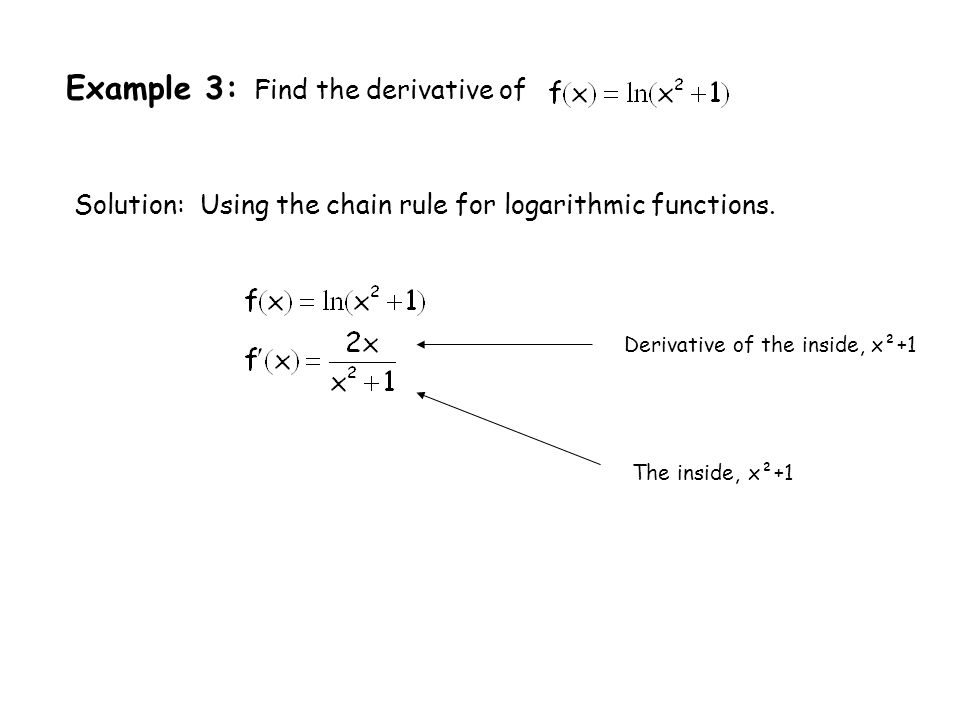 Example 3: Find the derivative of Solution: Using the chain rule for logarithmic functions. Derivative of the inside, x²+1 The inside, x²+1