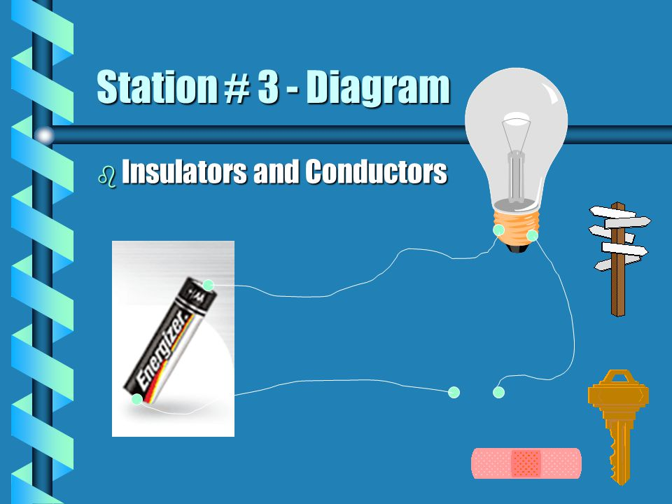 Station # 3 - Diagram b Insulators and Conductors