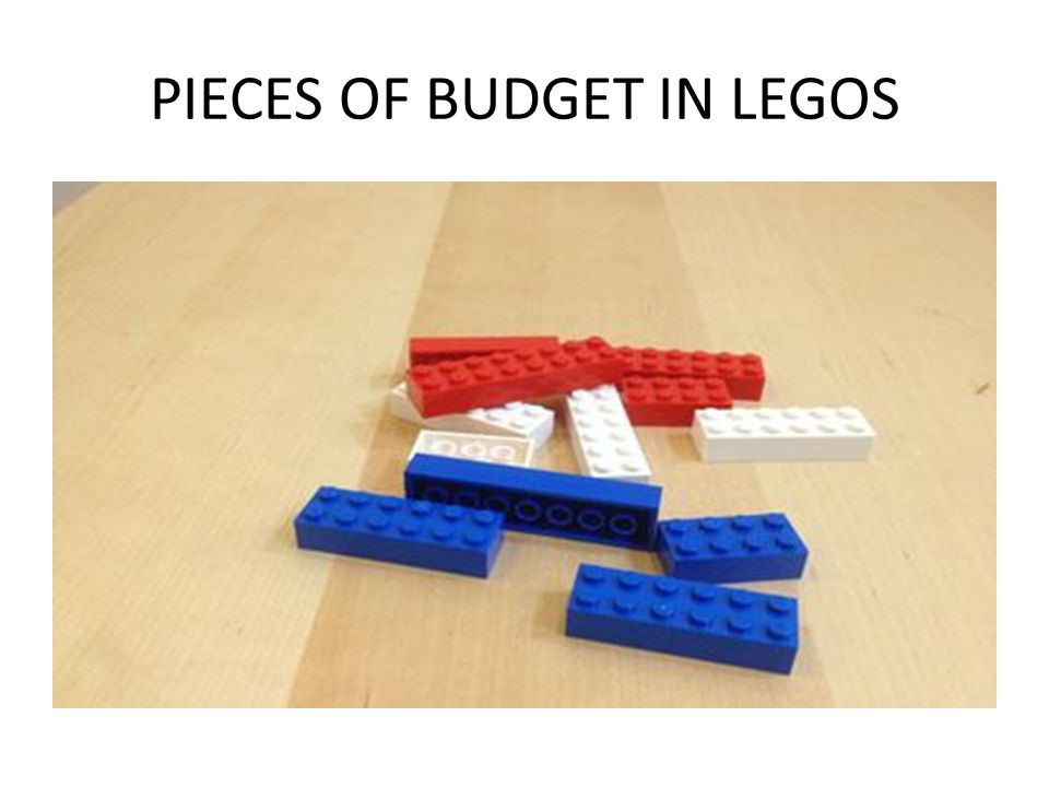 PIECES OF BUDGET IN LEGOS Like any budget,it s composed ofa number ofpieces.Like any budget,it s composed ofa number ofpieces.