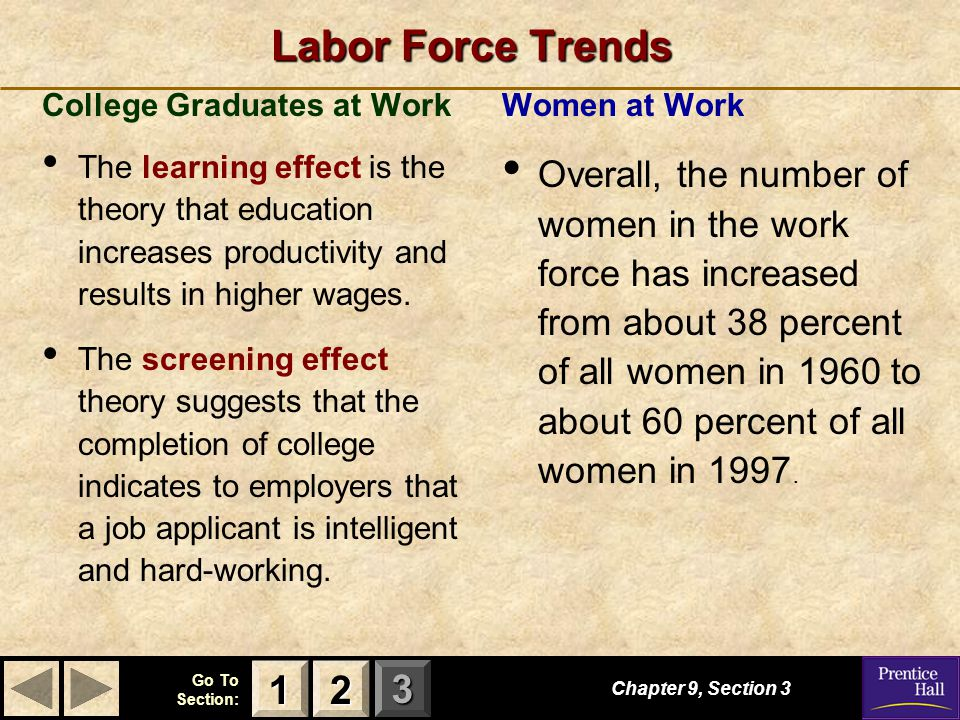 123 Go To Section: Labor Force Trends College Graduates at Work The learning effect is the theory that education increases productivity and results in