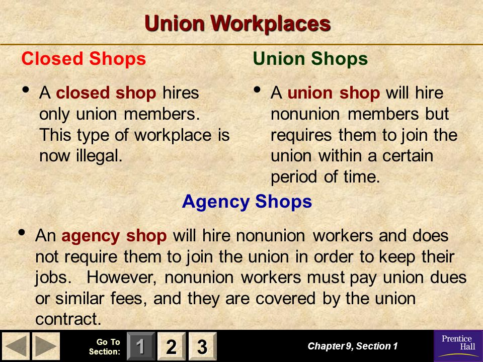 123 Go To Section: Union Workplaces Closed Shops A closed shop hires only union members. This type of workplace is now illegal. Union Shops A union sh