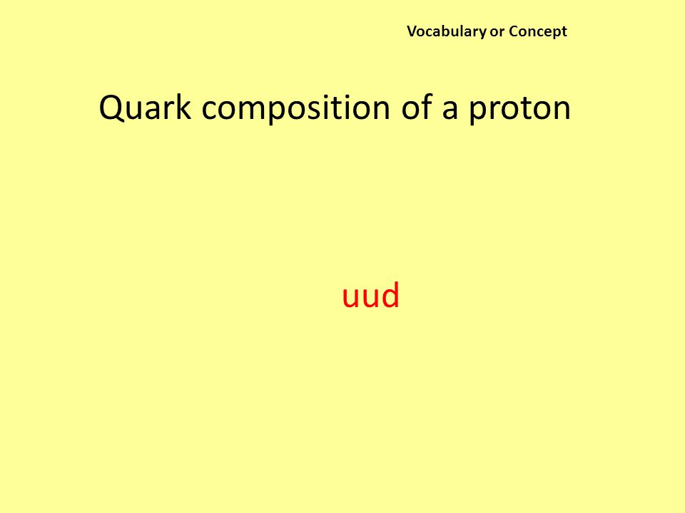 Vocabulary or Concept Quark composition of a proton uud