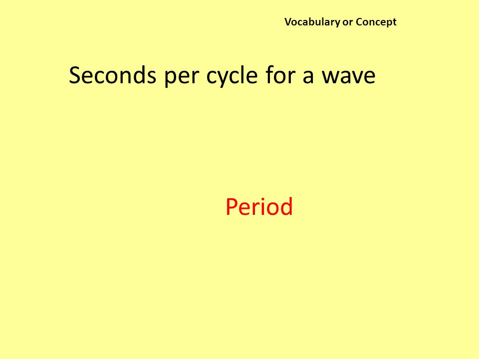 Vocabulary or Concept Seconds per cycle for a wave Period