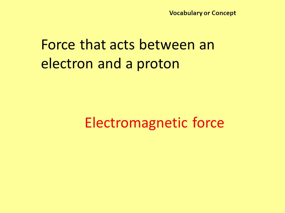 Vocabulary or Concept Force that acts between an electron and a proton Electromagnetic force