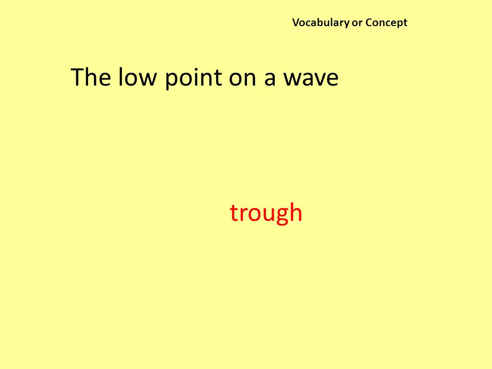Vocabulary or Concept The low point on a wave trough