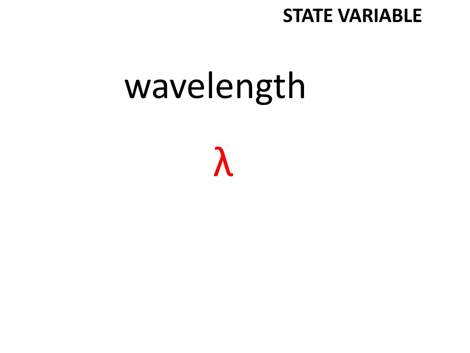 wavelength λ STATE VARIABLE