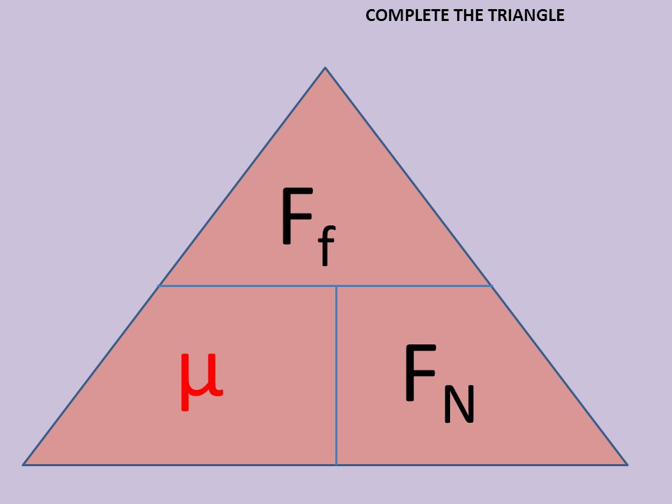 FfFf FNFN µ