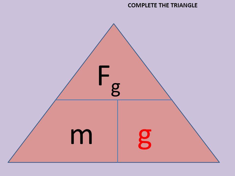 FgFg mg