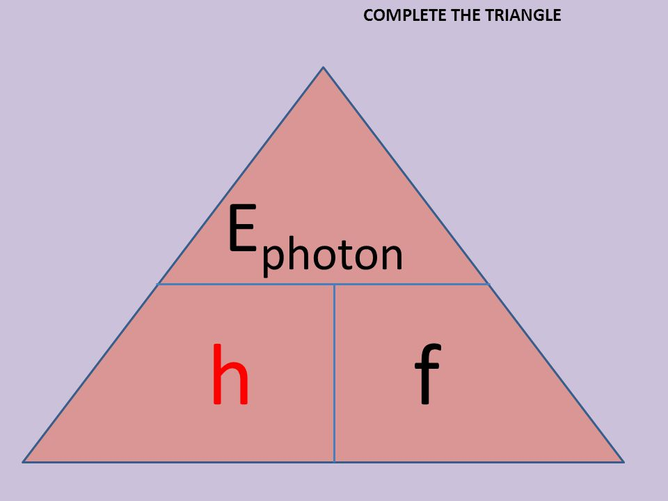 E photon fh COMPLETE THE TRIANGLE