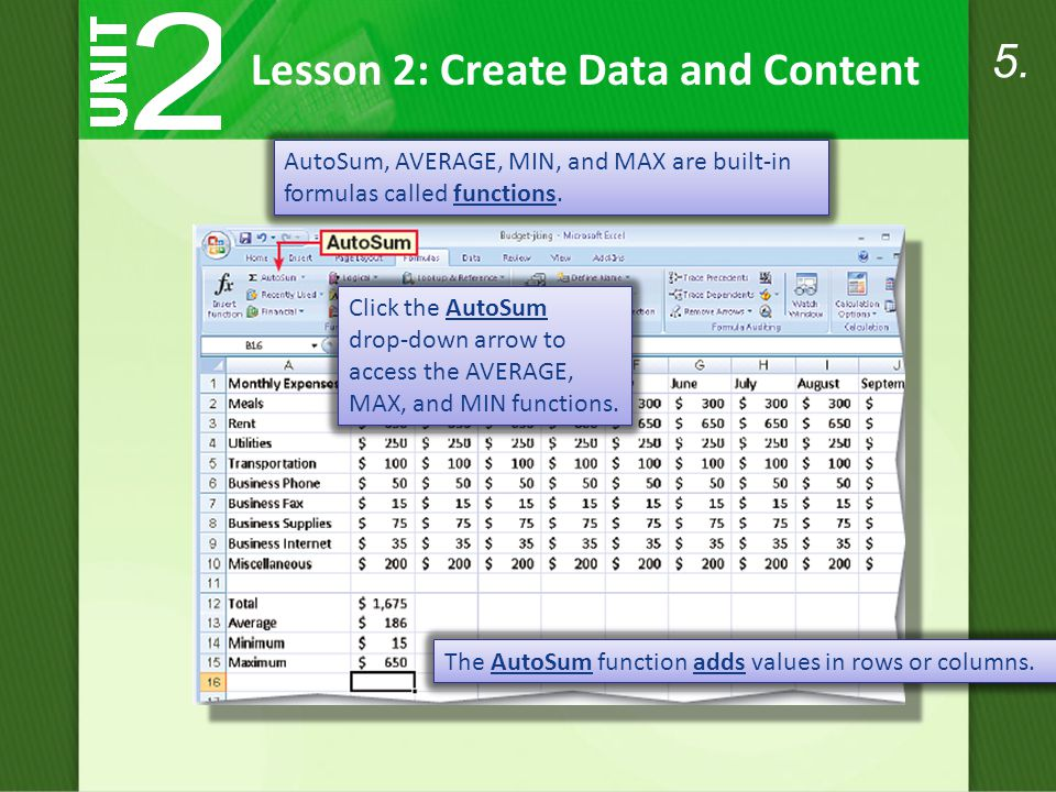AutoSum, AVERAGE, MIN, and MAX are built-in formulas called functions.