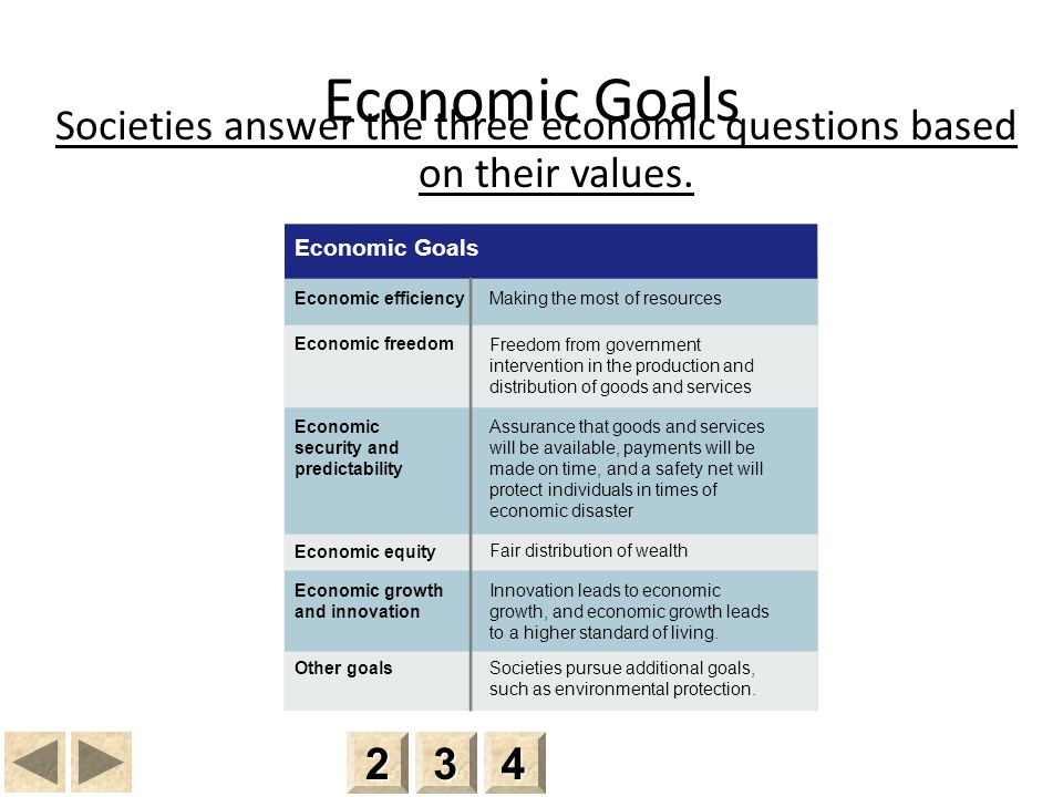Economic Goals Societies answer the three economic questions based on their values.