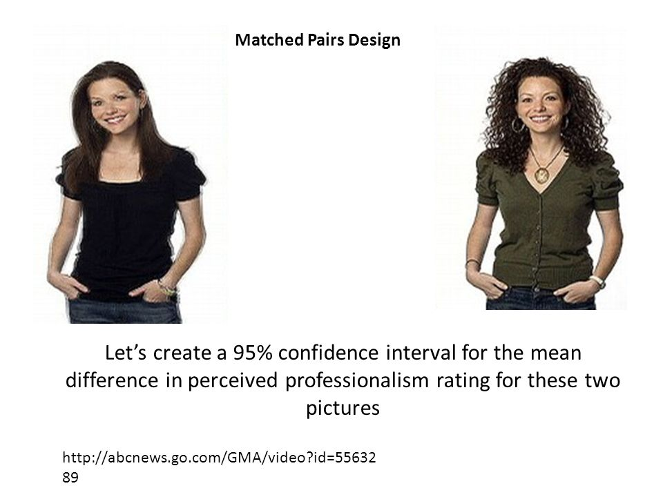 Let's create a 95% confidence interval for the mean difference in perceived professionalism rating for these two pictures http://abcnews.go.com/GMA/video id=55632 89 Matched Pairs Design