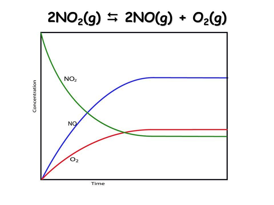 2NO 2 (g)  2NO(g) + O 2 (g)