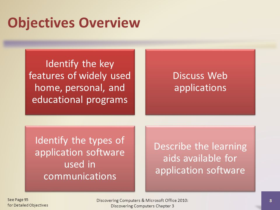 Objectives Overview Identify the key features of widely used home, personal, and educational programs Discuss Web applications Identify the types of application software used in communications Describe the learning aids available for application software Discovering Computers & Microsoft Office 2010: Discovering Computers Chapter 3 3 See Page 95 for Detailed Objectives