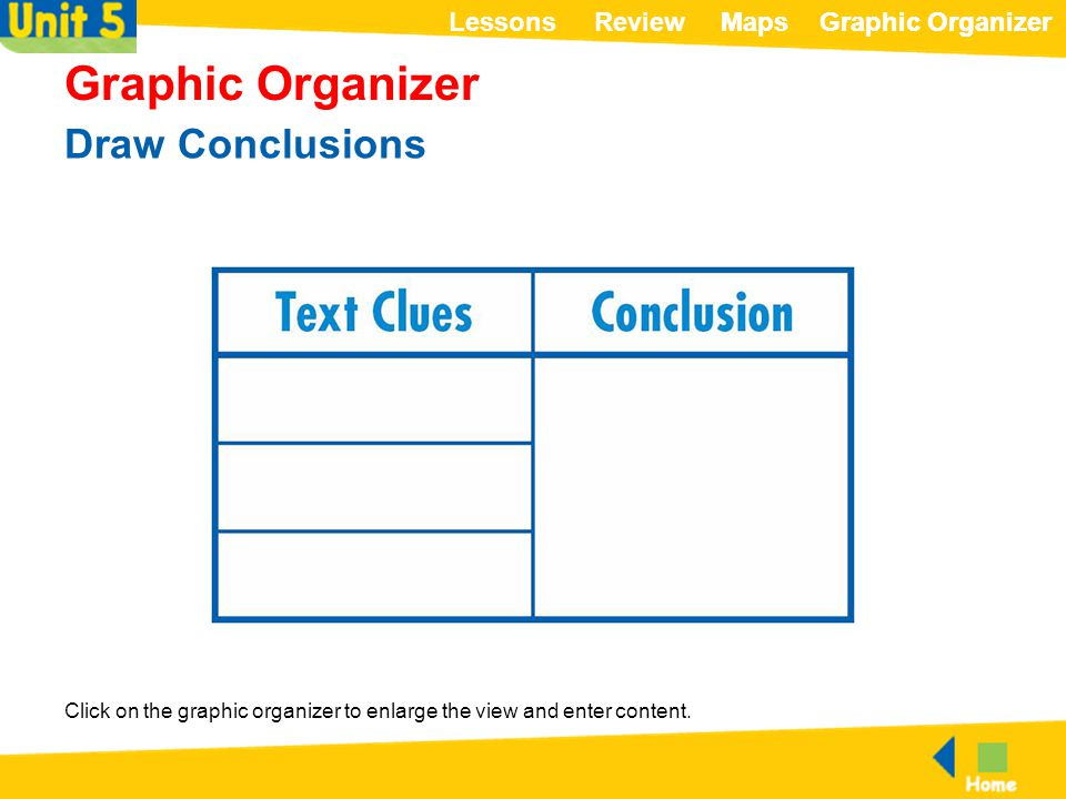 ReviewLessonsMapsGraphic OrganizerMapsGraphic Organizer Draw Conclusions Click on the graphic organizer to enlarge the view and enter content.