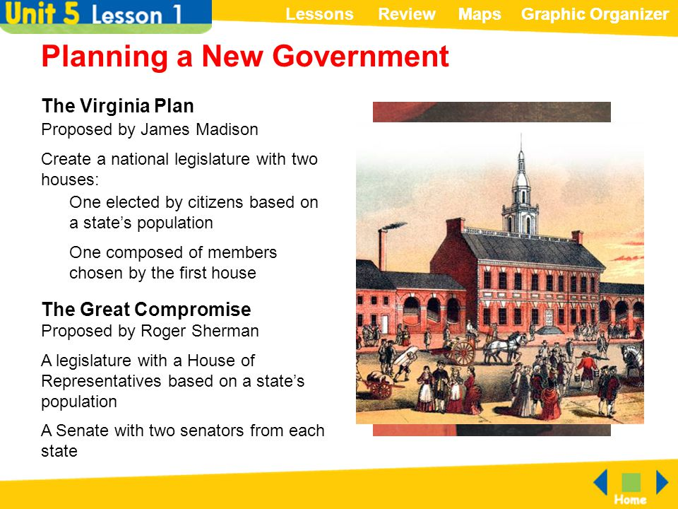 ReviewLessonsMapsGraphic OrganizerMapsGraphic Organizer Planning a New Government The Virginia Plan Proposed by James Madison Create a national legisl