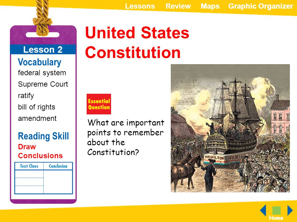 ReviewLessonsMapsGraphic OrganizerMapsGraphic Organizer United States Constitution What are important points to remember about the Constitution? Lesso