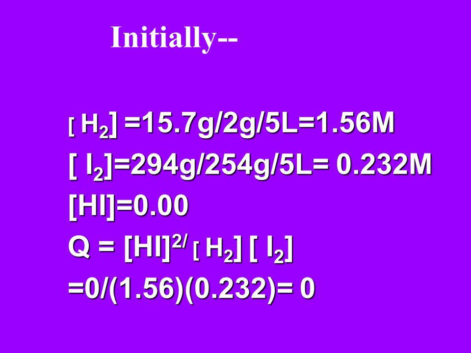 [ H 2 ] =15.7g/2g/5L=1.56M [ I 2 ]=294g/254g/5L= 0.232M [HI]=0.00 Q = [HI] 2/ [ H 2 ] [ I 2 ] =0/(1.56)(0.232)= 0 Initially--