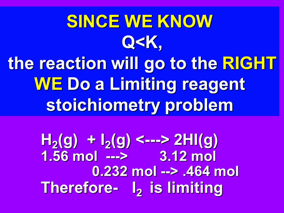 SINCE WE KNOW Q<K, the reaction will go to the RIGHT WE Do a Limiting reagent stoichiometry problem H 2 (g) + I 2 (g) 2HI(g) 1.56 mol ---> 3.12 mol 0.232 mol -->.464 mol 0.232 mol -->.464 mol Therefore- I 2 is limiting