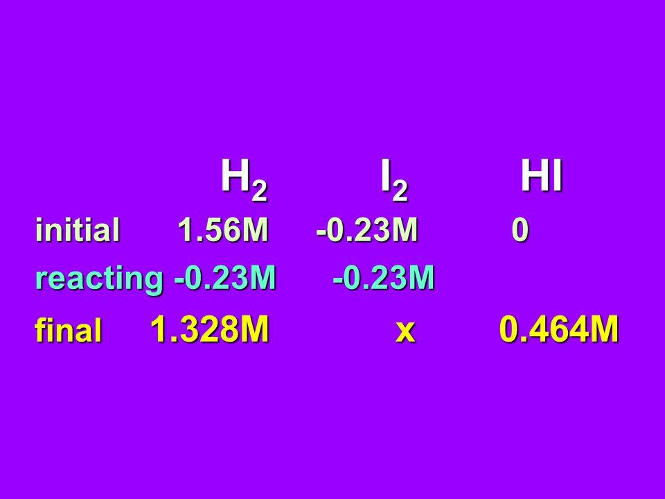 H 2 I 2 HI H 2 I 2 HI initial 1.56M -0.23M 0 reacting -0.23M -0.23M final 1.328M x 0.464M