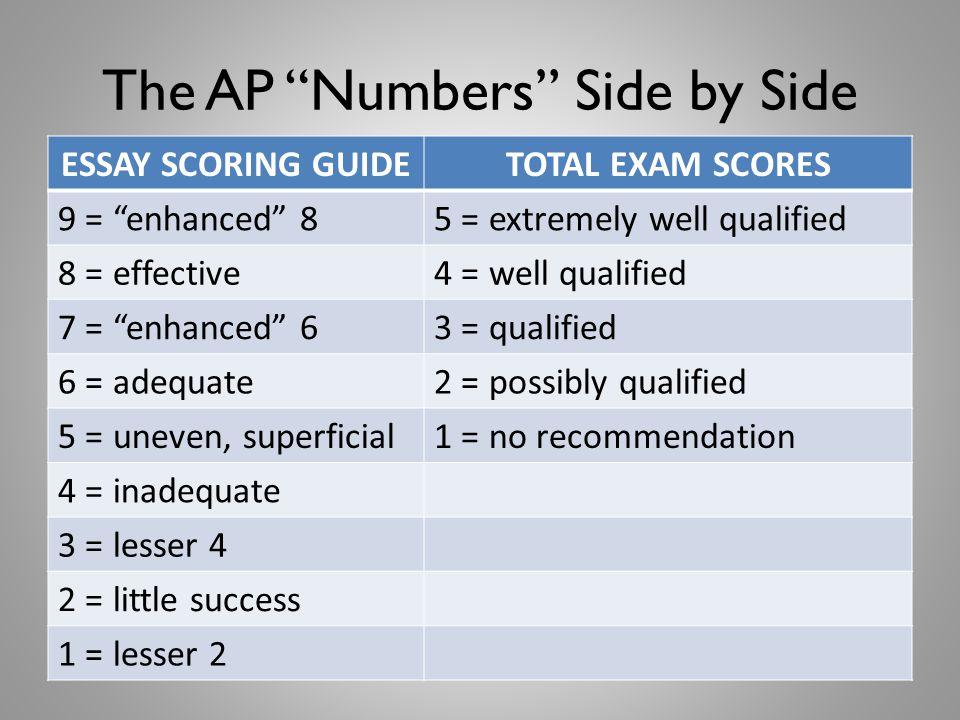 score 9 ap essay