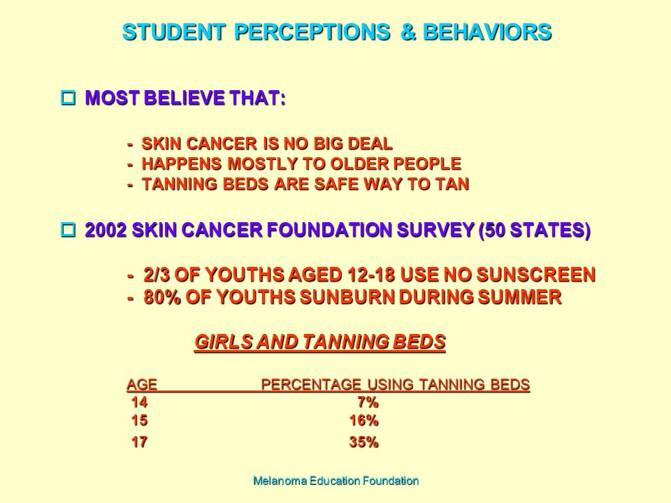 Melanoma Education Foundation STUDENT PERCEPTIONS & BEHAVIORS  MOST BELIEVE THAT: - SKIN CANCER IS NO BIG DEAL - HAPPENS MOSTLY TO OLDER PEOPLE - TANNING BEDS ARE SAFE WAY TO TAN  2002 SKIN CANCER FOUNDATION SURVEY (50 STATES) - 2/3 OF YOUTHS AGED 12-18 USE NO SUNSCREEN - 80% OF YOUTHS SUNBURN DURING SUMMER GIRLS AND TANNING BEDS AGEPERCENTAGE USING TANNING BEDS 14 7% 15 16% 17 35%