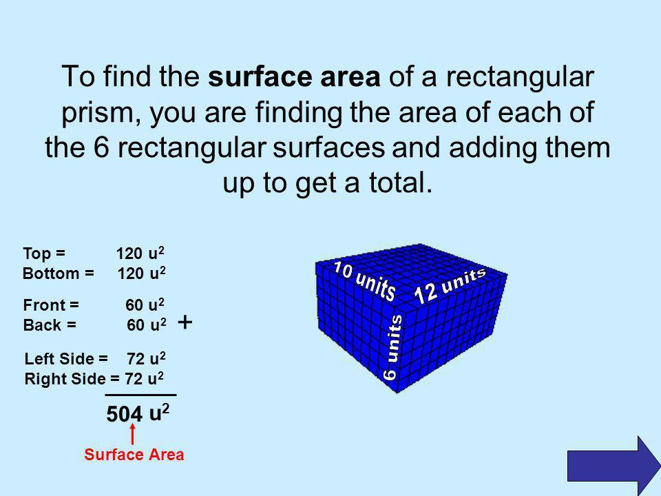 10 units 12 units 6 units 10 units 12 units 6 units 10 units 12 units 6 units 10 units TOP View 10 × 12 = 120 square units 10 × 12 = 120 square units BOTTOM Top = 120 u2u2 Bottom = 120 u2u2 Front = 60 u 2 Back = 60 u 2 Left Side = 72 u 2 Right Side = 72 u 2 504 u2u2 FRONT BACK 6 × 10 = 60 square units 6 × 10 = 60 square units LEFT 6 × 12 = 72 sq.