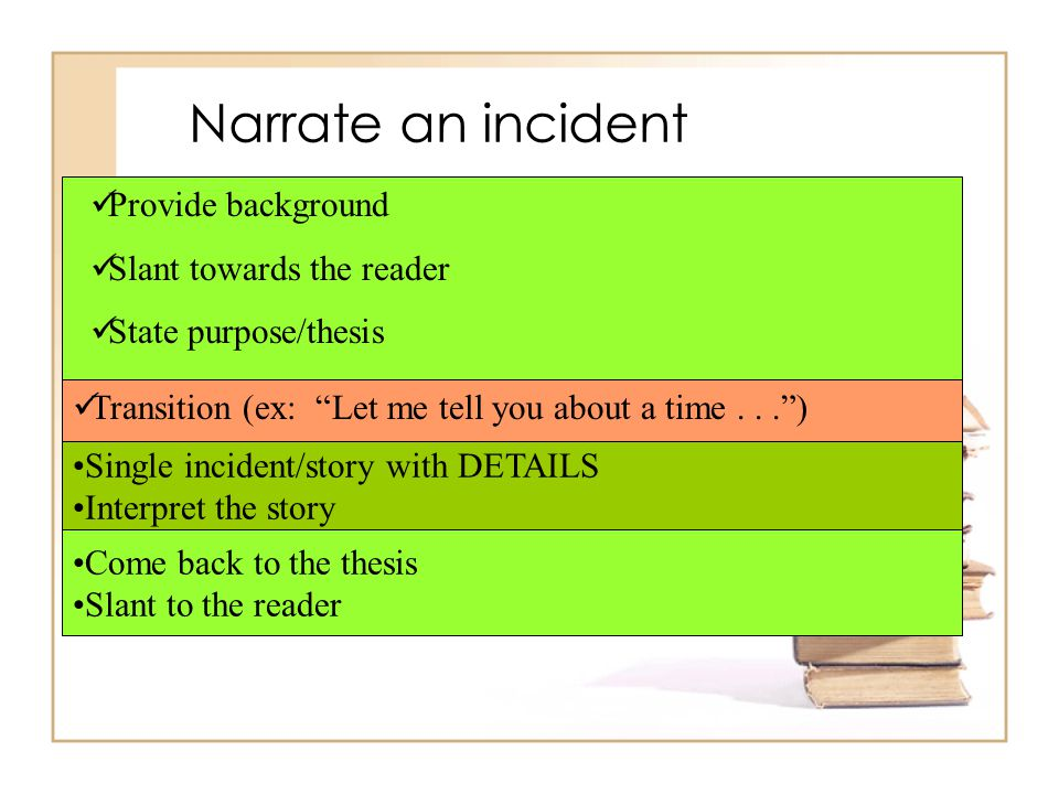 Narrate an incident Provide background Slant towards the reader State purpose/thesis Transition (ex: Let me tell you about a time... ) Single incident/story with DETAILS Interpret the story Come back to the thesis Slant to the reader