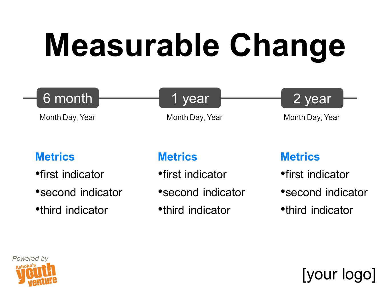Measurable Change Powered by [your logo] Month Day, Year Metrics first indicator second indicator third indicator 6 month1 year 2 year Month Day, Year Metrics first indicator second indicator third indicator Metrics first indicator second indicator third indicator