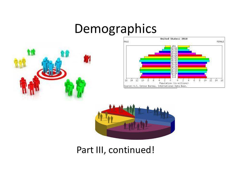 Demographics Part III, continued!