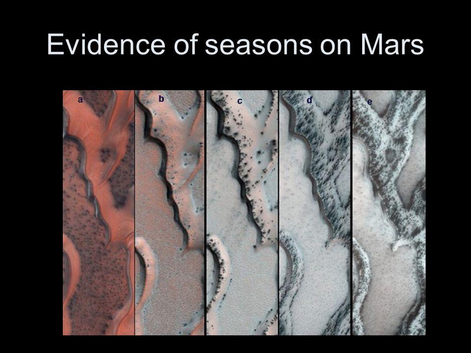 Evidence of seasons on Mars