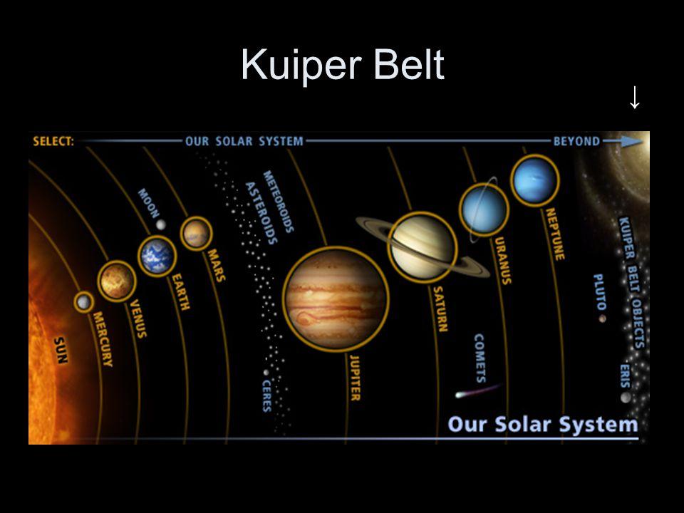 Kuiper Belt ↓
