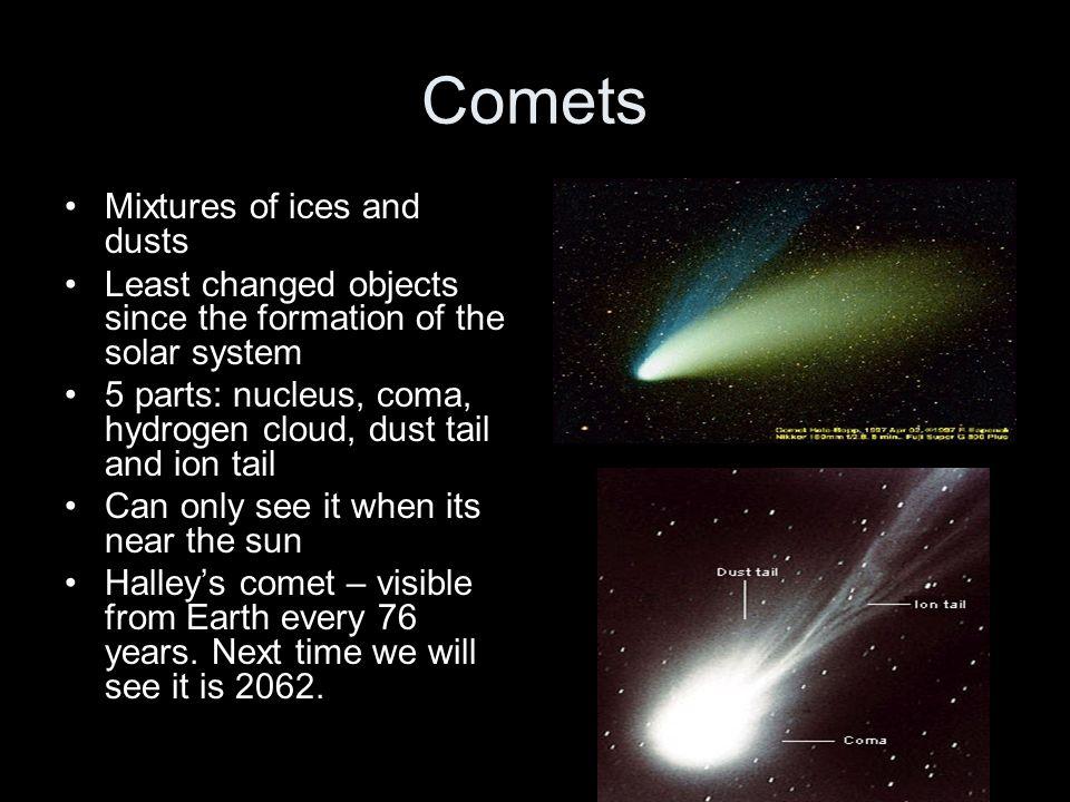 Parts Of A Comet Definition