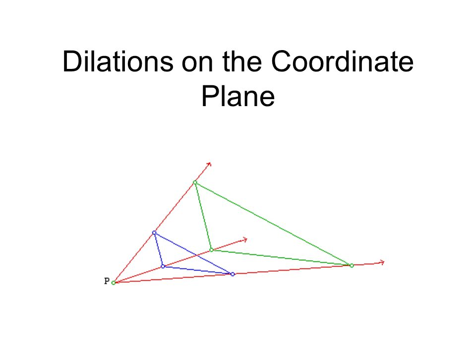 Dilations on the Coordinate Plane