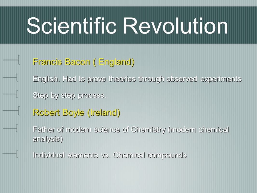 Scientific Revolution Francis Bacon ( England) English.