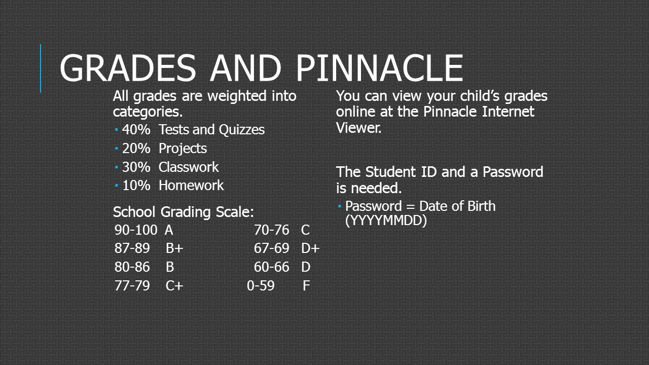 GRADES AND PINNACLE All grades are weighted into categories.  40% Tests and Quizzes  20% Projects  30% Classwork  10% Homework School Grading Scal