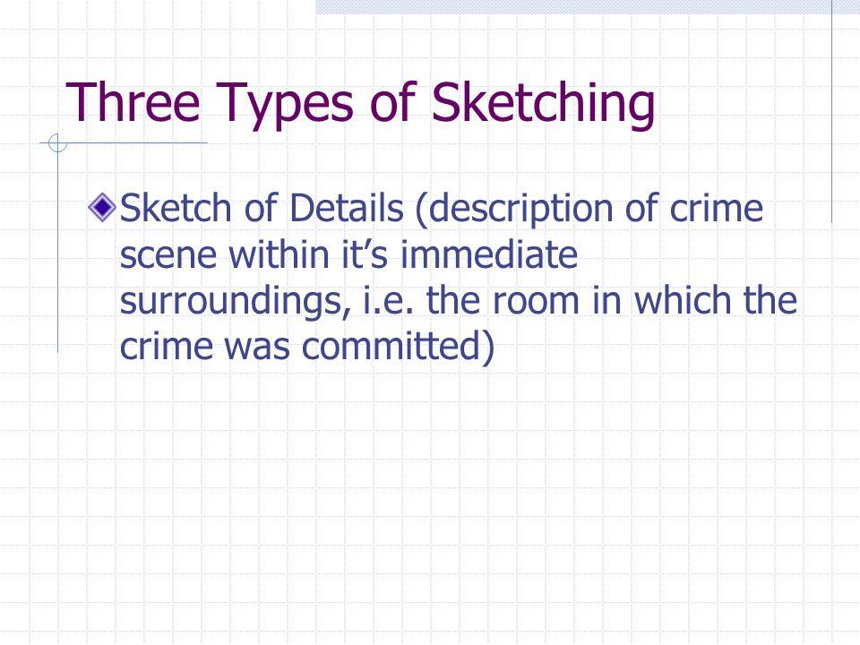 Diagrams Should Include: Case number.Address or location descriptor.