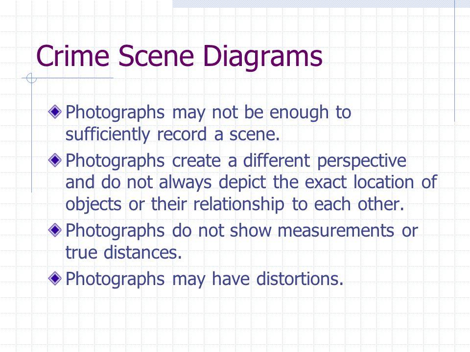 Crime Scene Diagrams Refresh the memory of the investigator.
