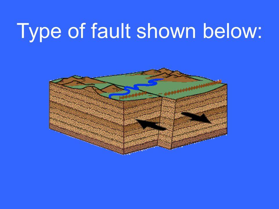 Type of fault shown below: