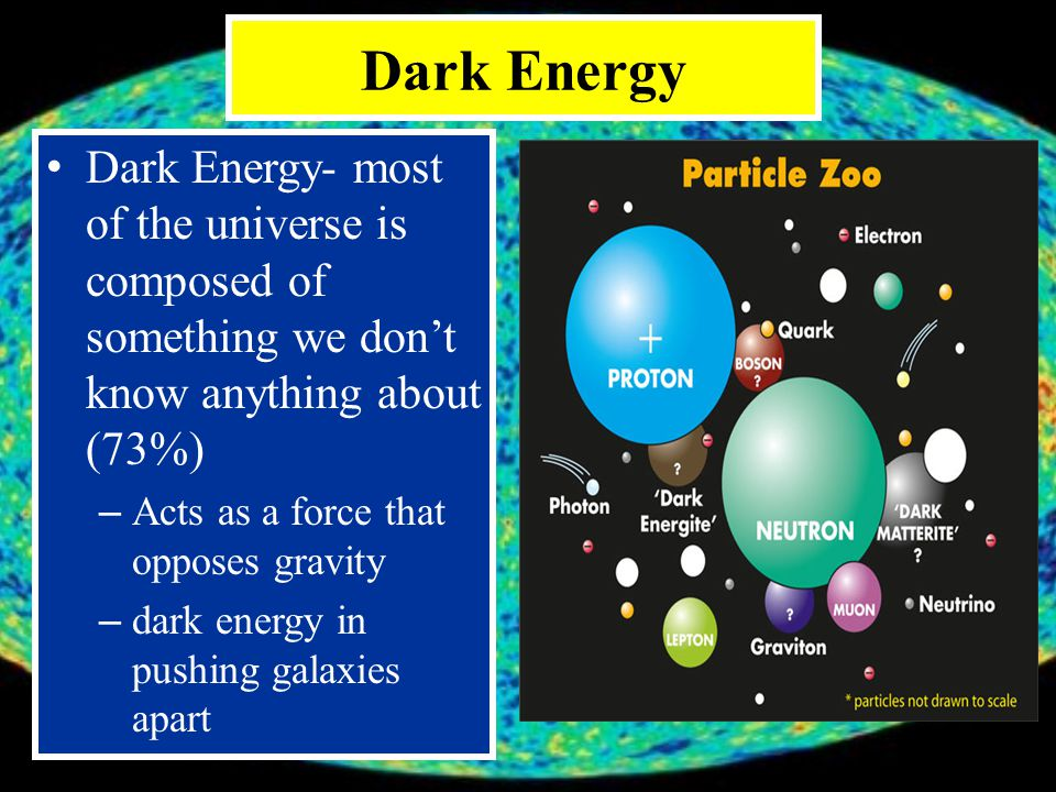 Dark Energy Dark Energy- most of the universe is composed of something we don't know anything about (73%) – Acts as a force that opposes gravity – dar