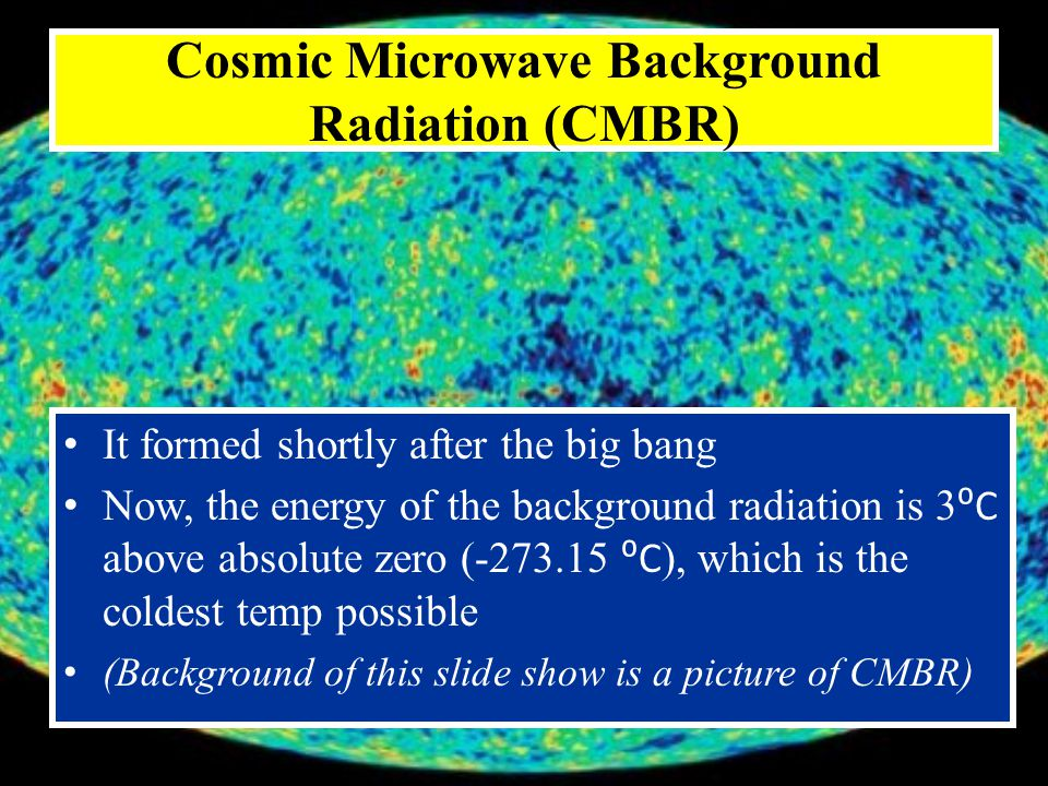 Cosmic Microwave Background Radiation (CMBR) It formed shortly after the big bang Now, the energy of the background radiation is 3 ⁰C above absolute z