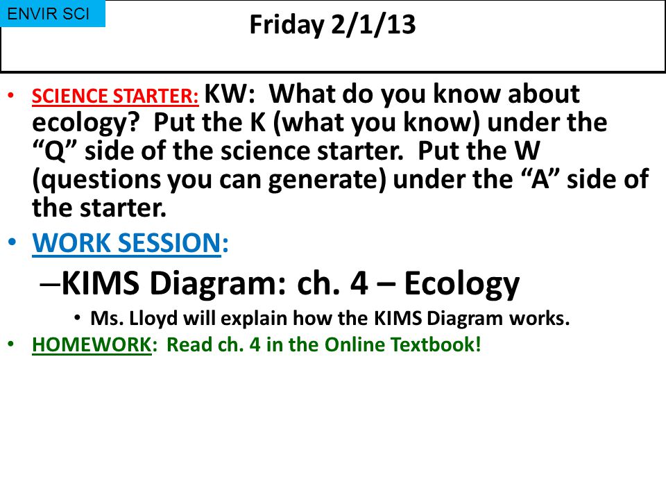 Friday 2/1/13 SCIENCE STARTER: KW: What do you know about ecology.