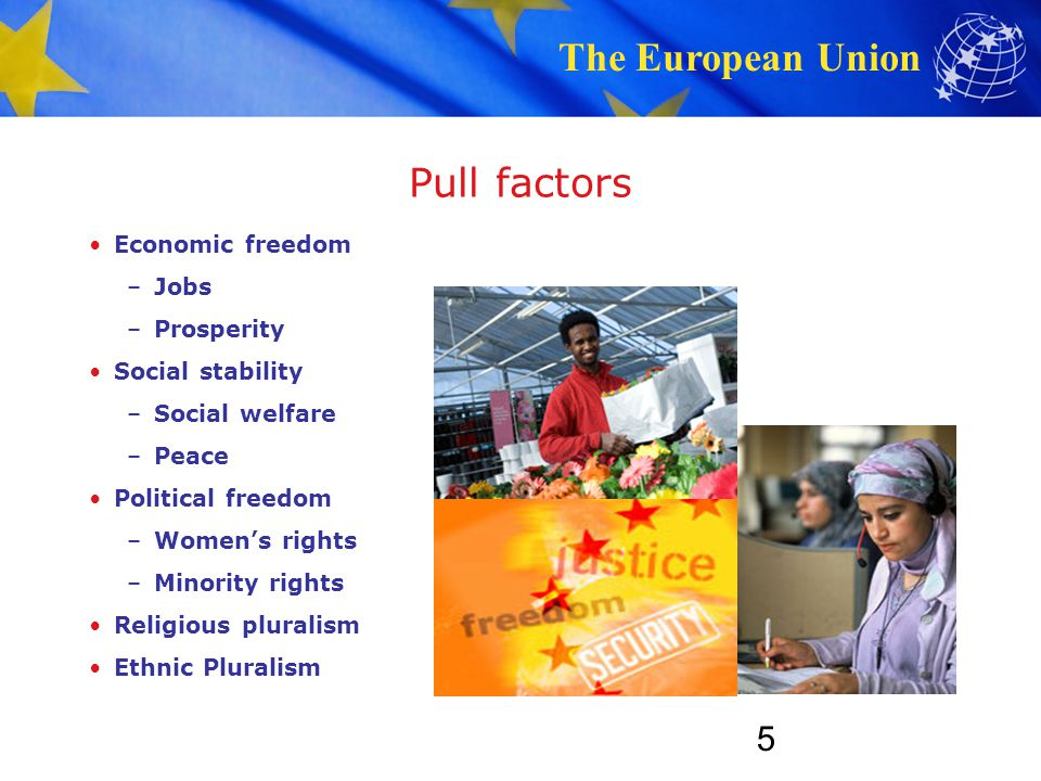The European Union 5 Economic freedom –Jobs –Prosperity Social stability –Social welfare –Peace Political freedom –Women's rights –Minority rights Religious pluralism Ethnic Pluralism Pull factors