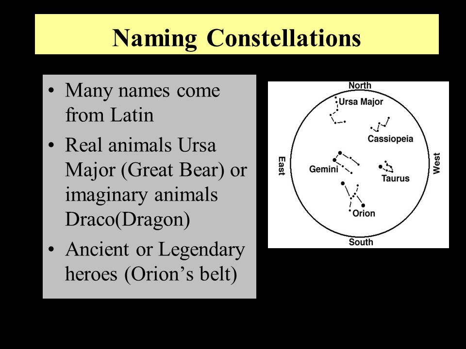 Many names come from Latin Real animals Ursa Major (Great Bear) or imaginary animals Draco(Dragon) Ancient or Legendary heroes (Orion's belt) Naming C