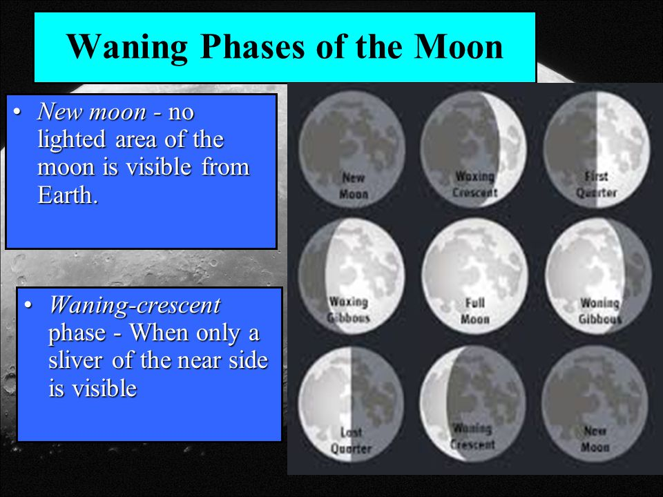 Waning Phases of the Moon Waning -When the lighted part of the near side of the moon appears to decrease in sizeWaning -When the lighted part of the n