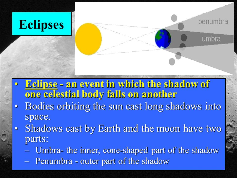Eclipses Eclipse - an event in which the shadow of one celestial body falls on anotherEclipse - an event in which the shadow of one celestial body fal